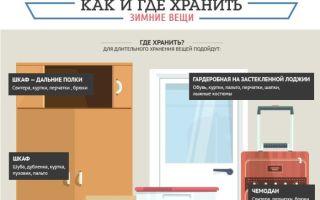 Советы по хранению зимних вещей в виде инфографики