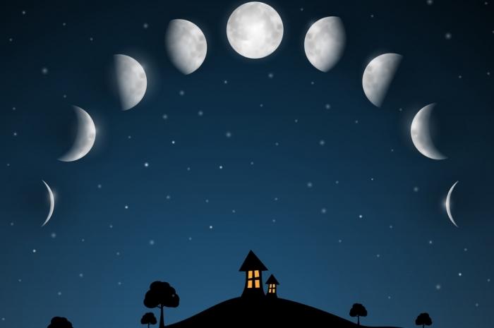 Фазы видимости луны