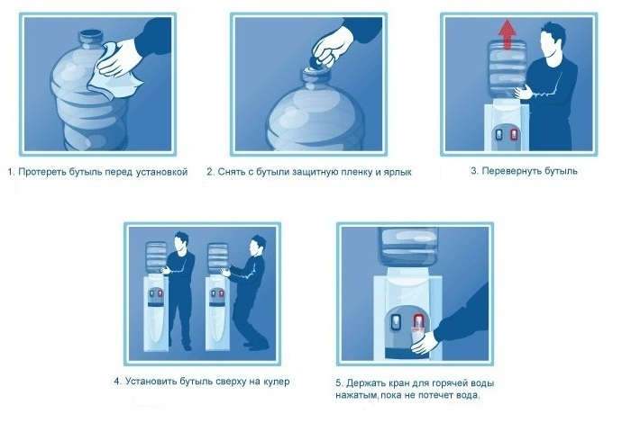 Как почистить кулер для воды в домашних условиях